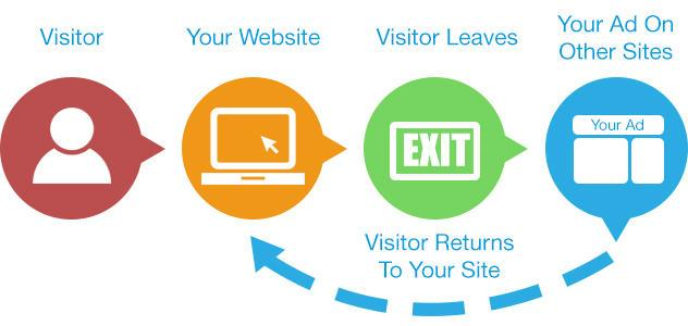 website visitor behaviour