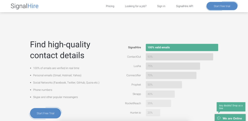 SignalHire landing page catchy animated visual element example