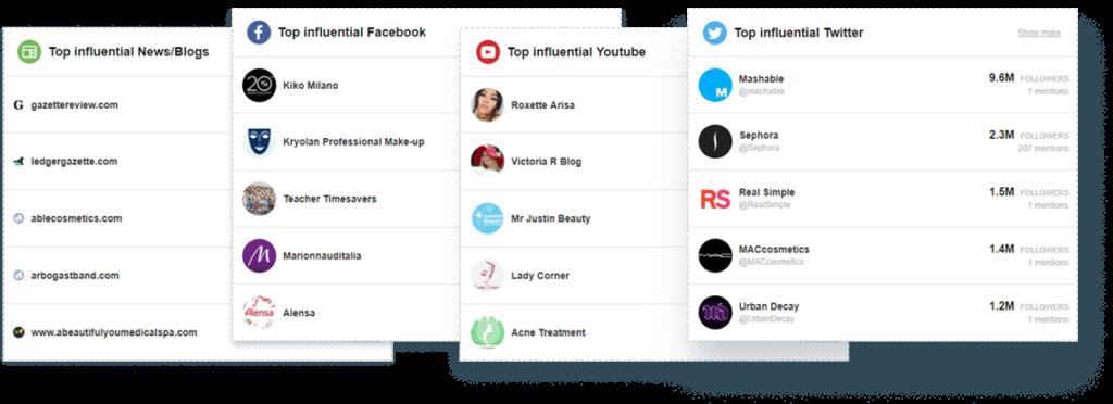 Awario influencer marketing