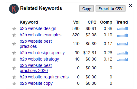 Optimize For Search Results example