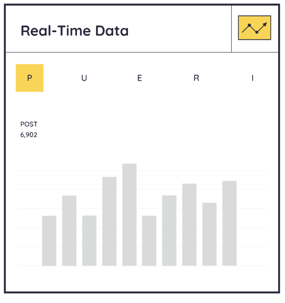 Keyhole real time data