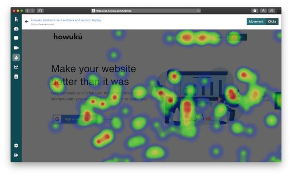 behavioral analysis heatmap example