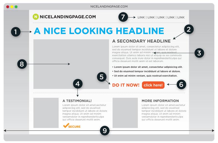 landing page layout