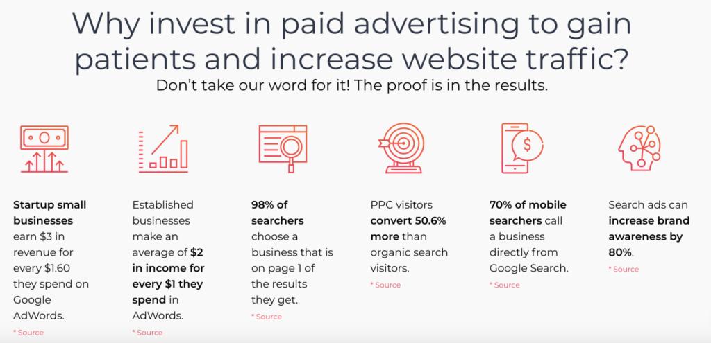 Roadside Dental Marketing landing page let the stats speak for themselves