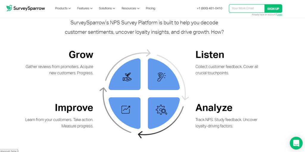 SurveySparrow survey tool net promoter score nps