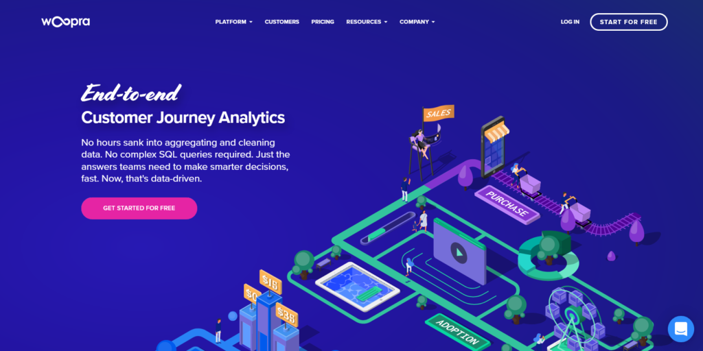 Customer Journey Analytics Software Tool Woopra