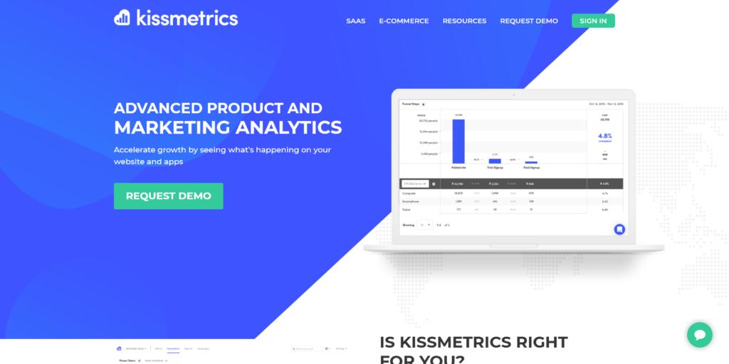 Kissmetrics advanced product and marketing analytics