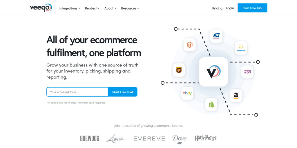 One platform for all your ecommerce fulfilment needs Veeqo