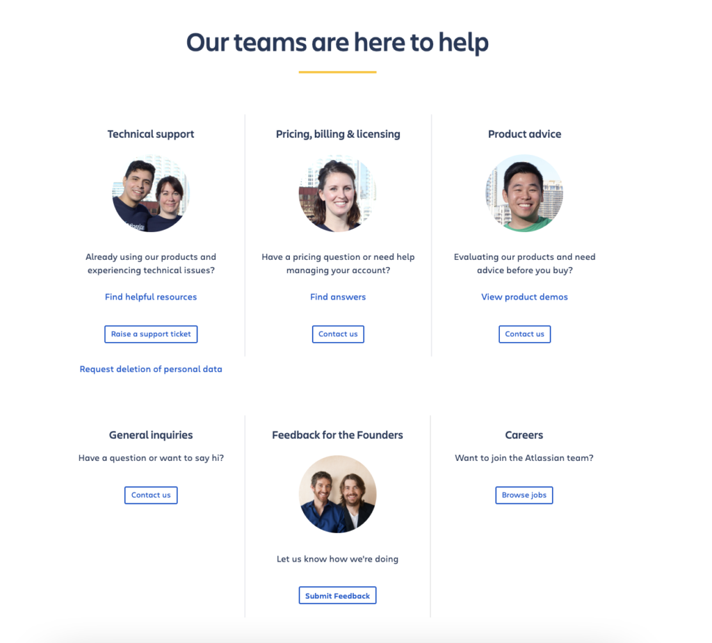 Atlassian contact form