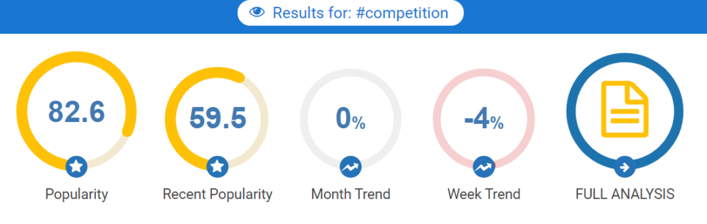 Hashtagify competition hashtag